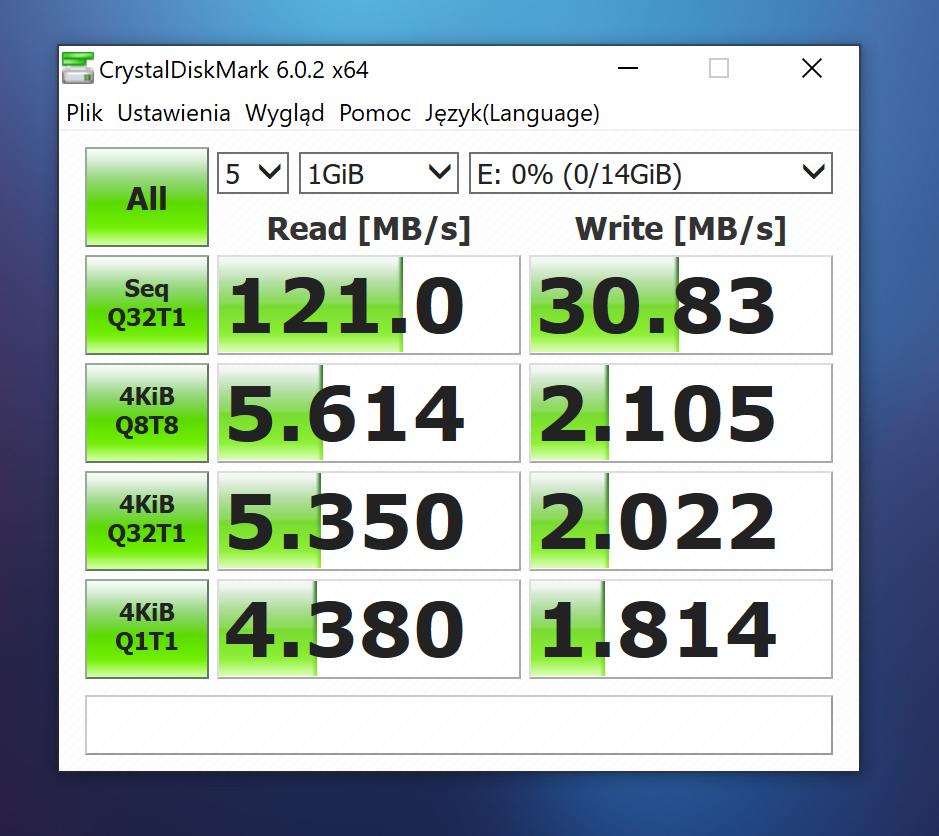 Prędkość - SanDisk Type-C Drive